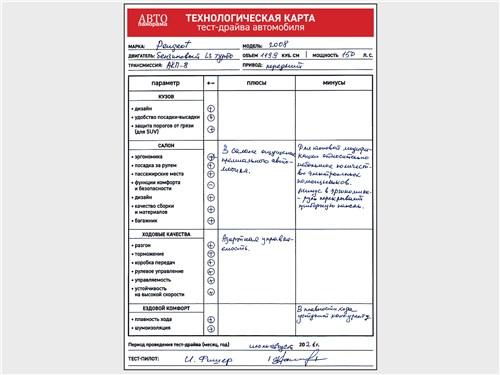Технологическая карта тест-драйва Peugeot 2008 (2020)