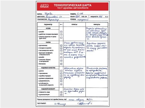 Технологическая карта тест-драйва Toyota C-HR (2020)
