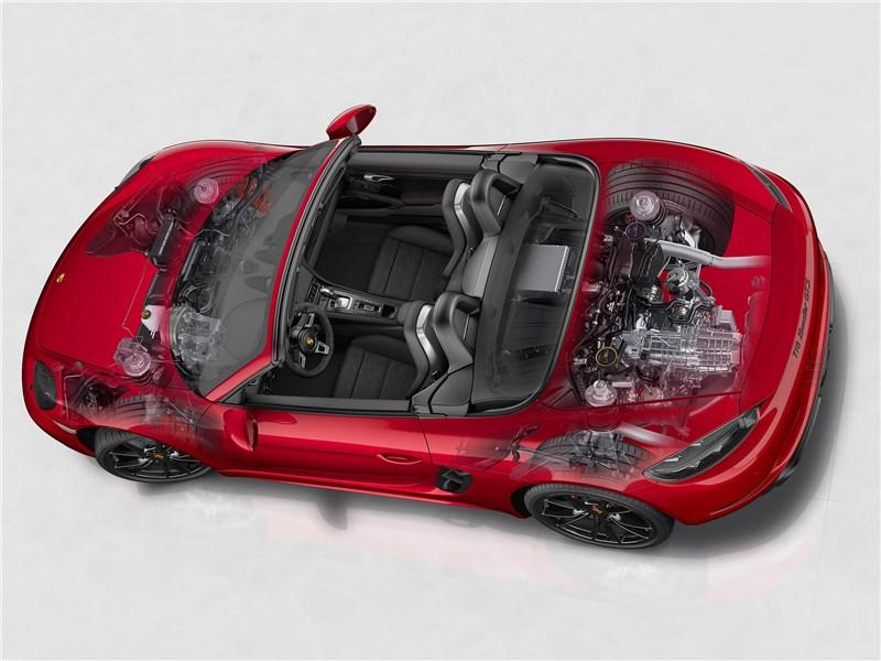 Porsche 718 Boxster 2017 вид сверху