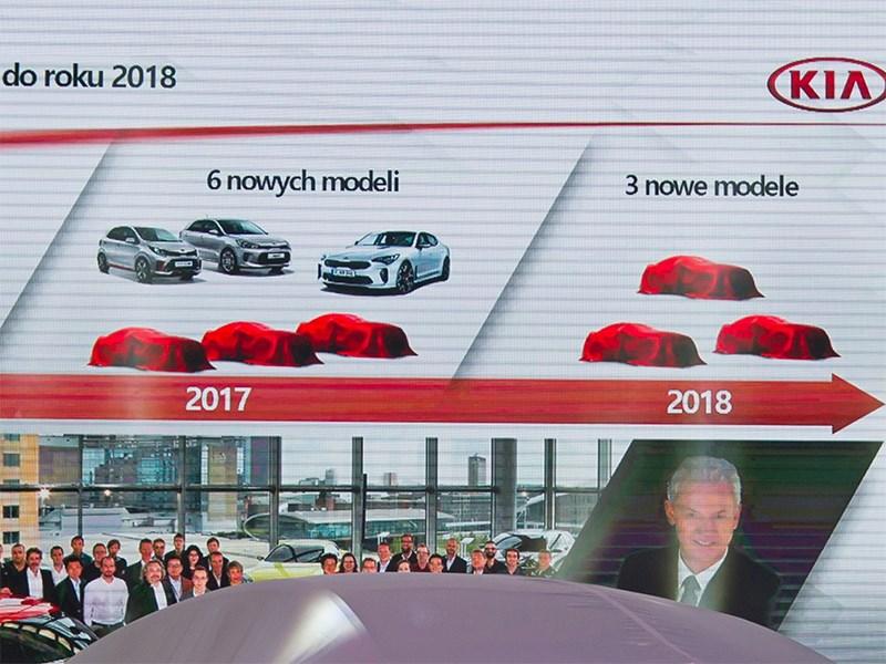 Kia представит шесть новинок в Европе