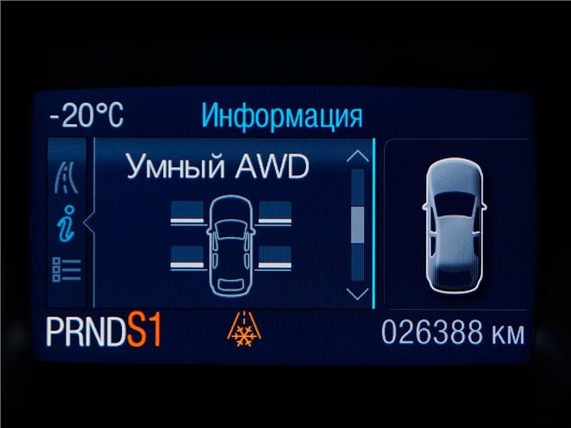 Ford Kuga 2013 монитор