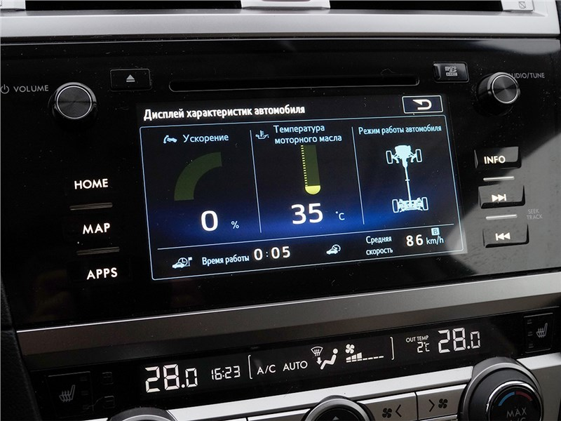 Subaru Outback 2015 центральная консоль