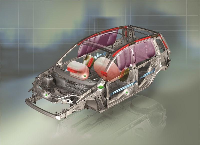 Ford Fusion 2002 схема подушек безопасности