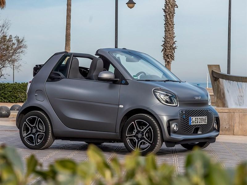 Daimler и Geely определили будущее бренда Smart
