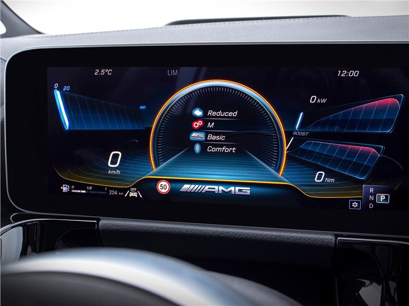Mercedes-Benz GLA35 AMG 2021 приборная панель