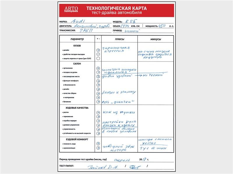 Технологическая карта тест-драйва автомобиля Audi RS5 2018