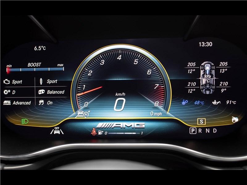 Mercedes-Benz AMG GT 2020 приборная панель