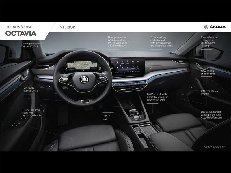 Skoda Octavia 2020 салон