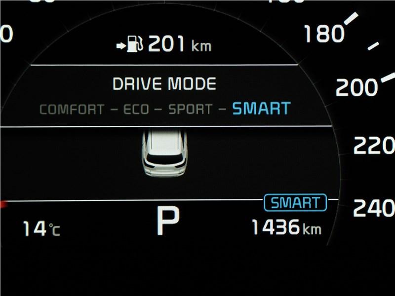 Kia Sorento Prime 2018 приборная панель