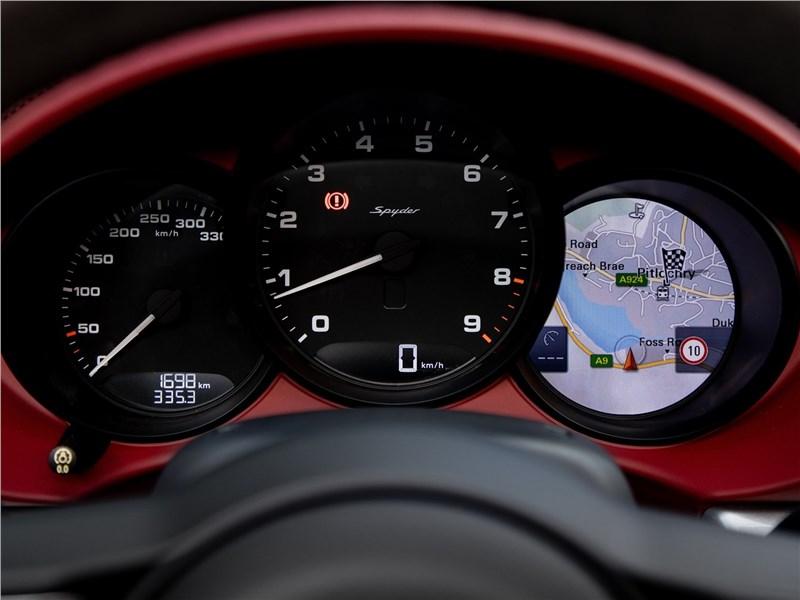 Porsche 718 Spyder 2020 приборная панель