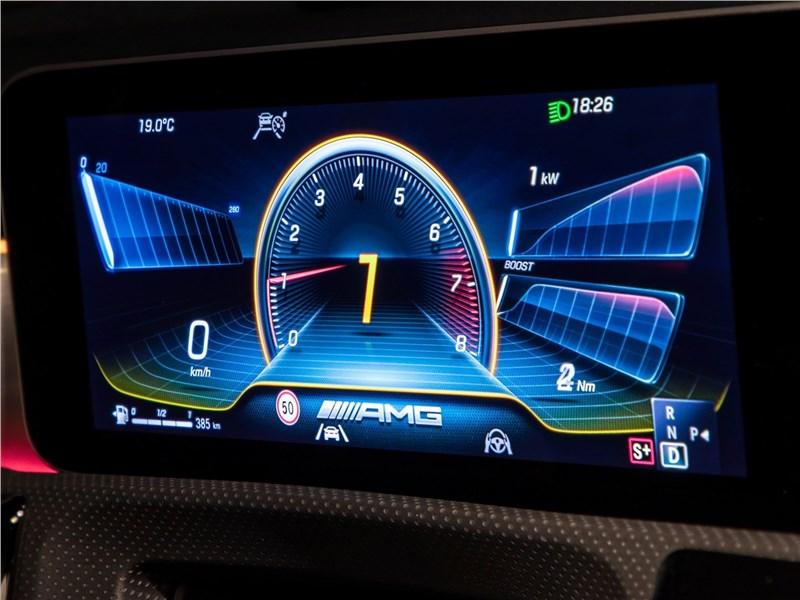 Mercedes-Benz A35 AMG 4Matic 2019 приборная панель