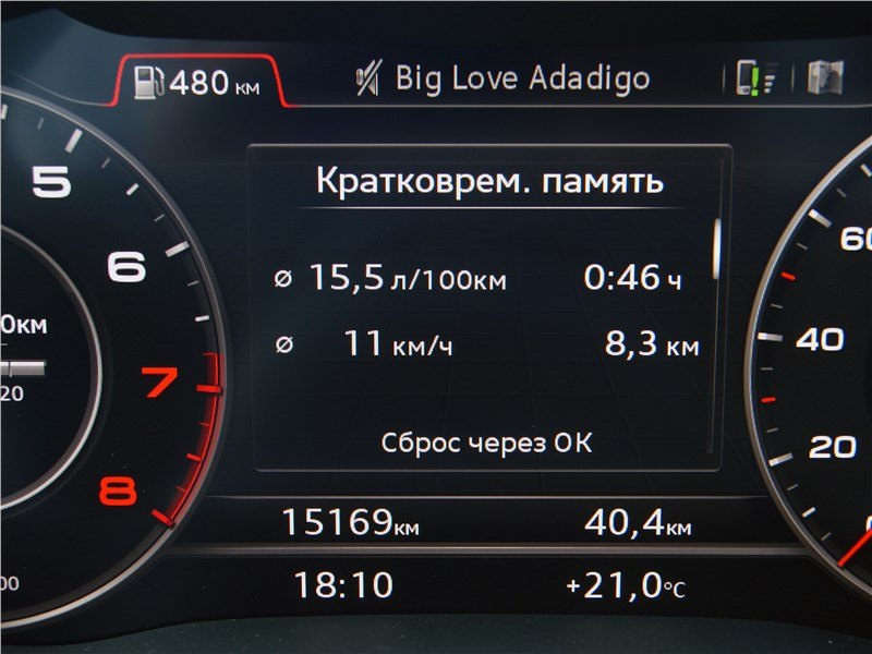 Audi A5 Sportback 2020 приборная панель