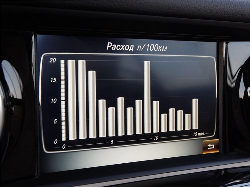 Mercedes-Benz SLC 2017 монитор