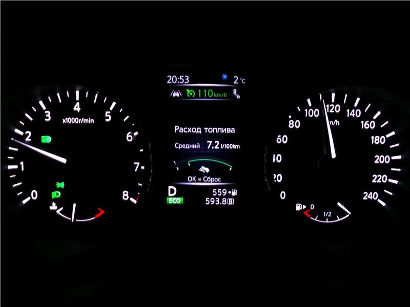 Nissan X-Trail 2018 приборная панель