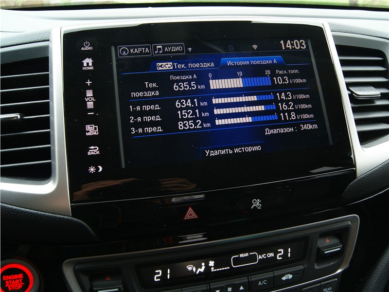 Honda Pilot 2019 центральная консоль