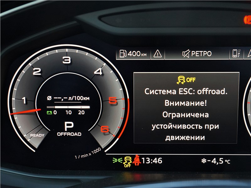 Audi A6 allroad quattro (2020) приборная панель