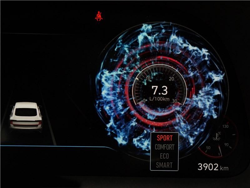 Hyundai Sonata 2020 приборная панель