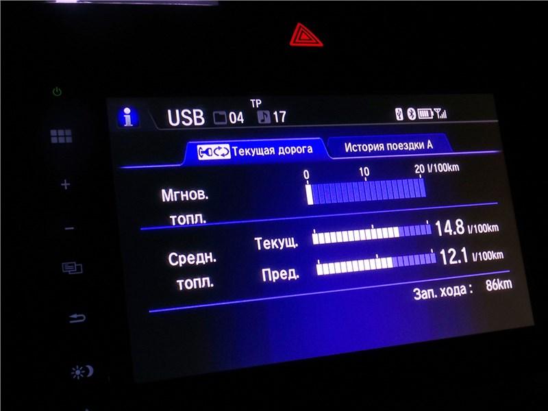 Honda CR-V 2015 монитор