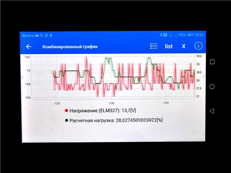 УАЗ 39099 «Экспедиция» (2018) экран смартфона