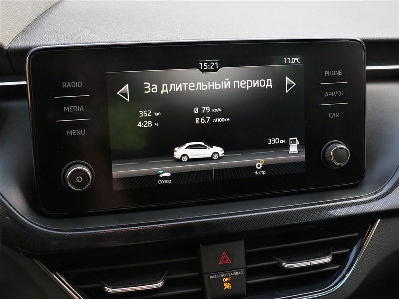 Skoda Rapid 2020 монитор
