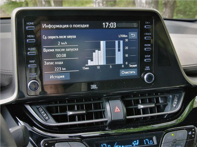 Toyota C-HR 2020 монитор