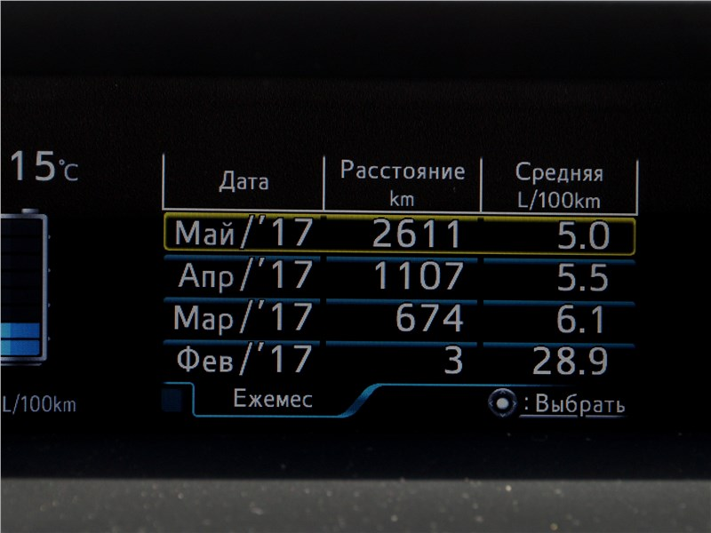 Toyota Prius 2016 информационное табло