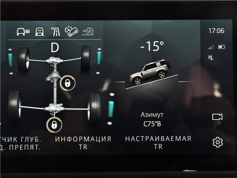 Land Rover Defender 90 (2020) монитор