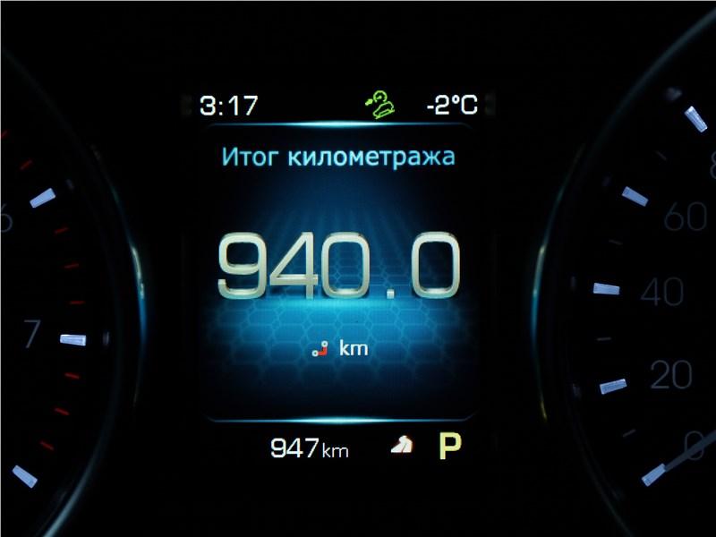 Haval H6 Coupe 2017 приборная панель