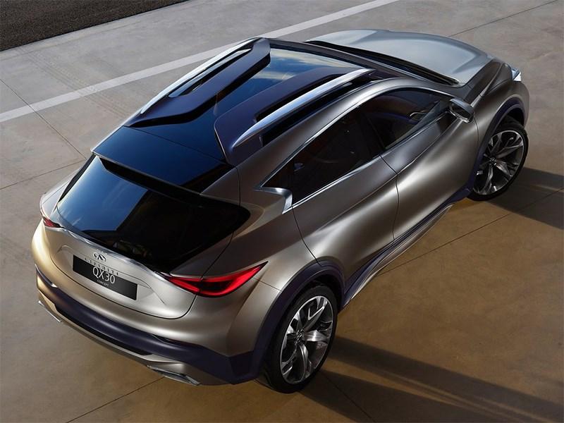 Infiniti QX30 Concept 2015 вид сверху