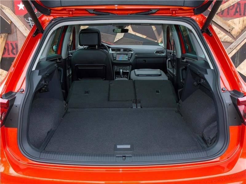 У какого компактного кроссовера самый большой багажник?