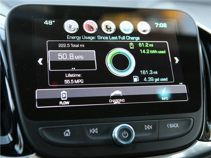 Chevrolet Volt 2016 центральная консоль