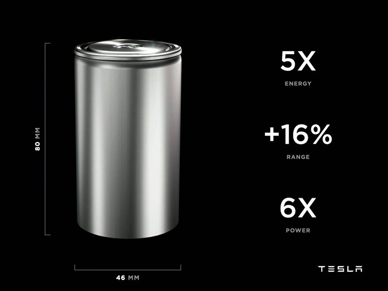 Tesla представила новые аккумуляторы – революции нет!