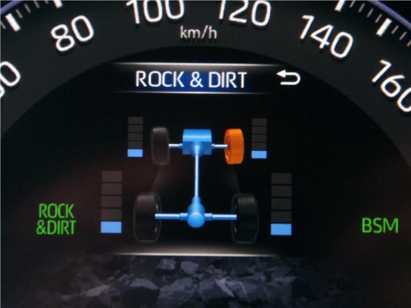 Toyota RAV4 2019 приборная панель