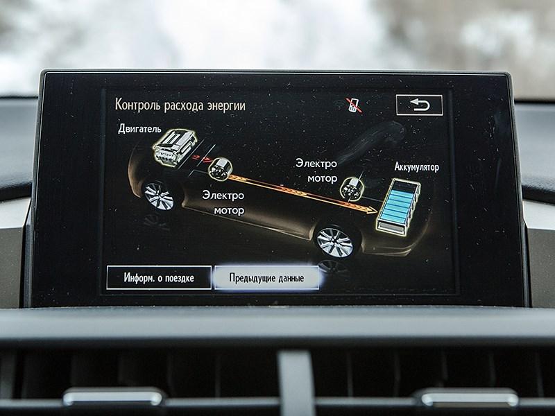 Lexus NX 300h AWD 2015 монитор