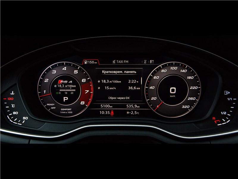 Audi RS4 Avant 2018 приборная панель