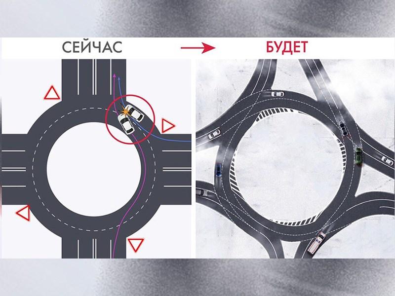 Турбо перекрёстки на московских дорогах