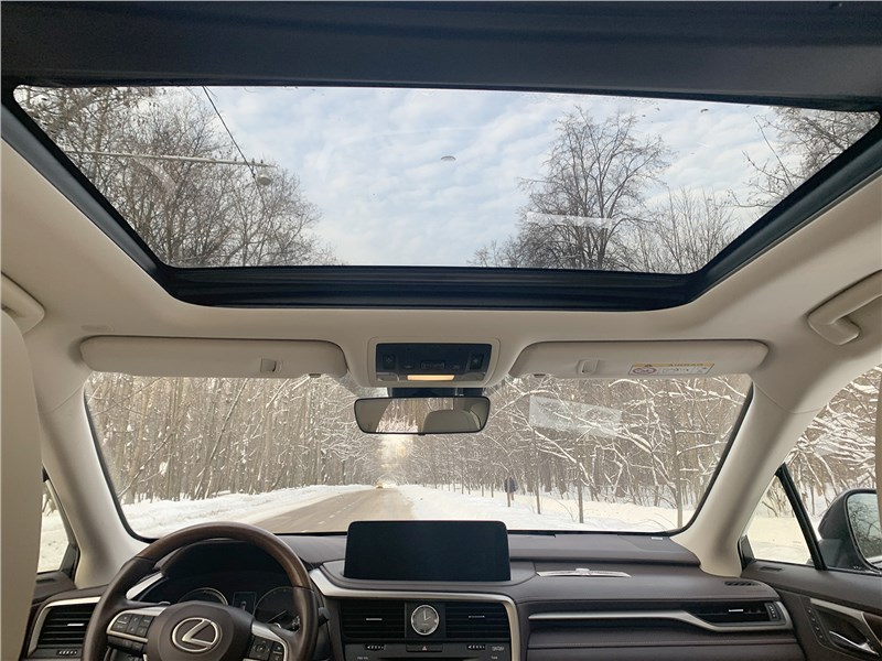 Lexus RX (2020) панорамная крыша