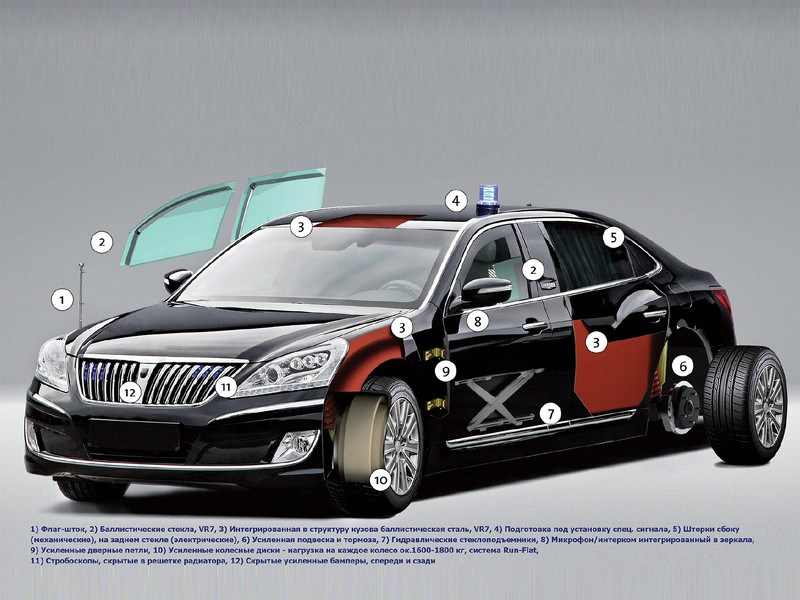 Hyundai Equus Limousine Security 2012 вид спереди