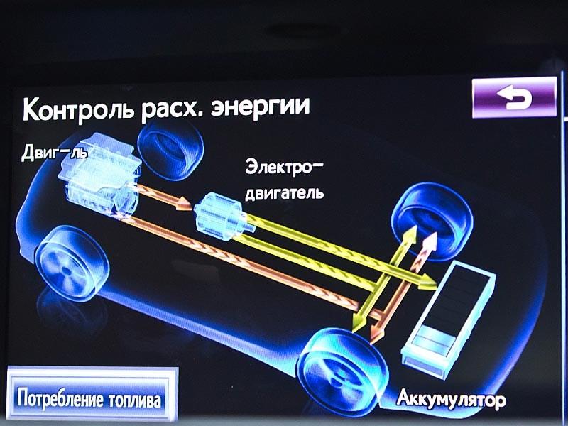 Lexus GS450h 2012 дисплей
