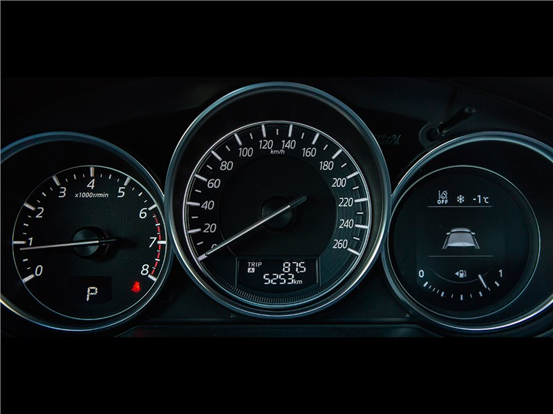 Mazda 6 приборная панель