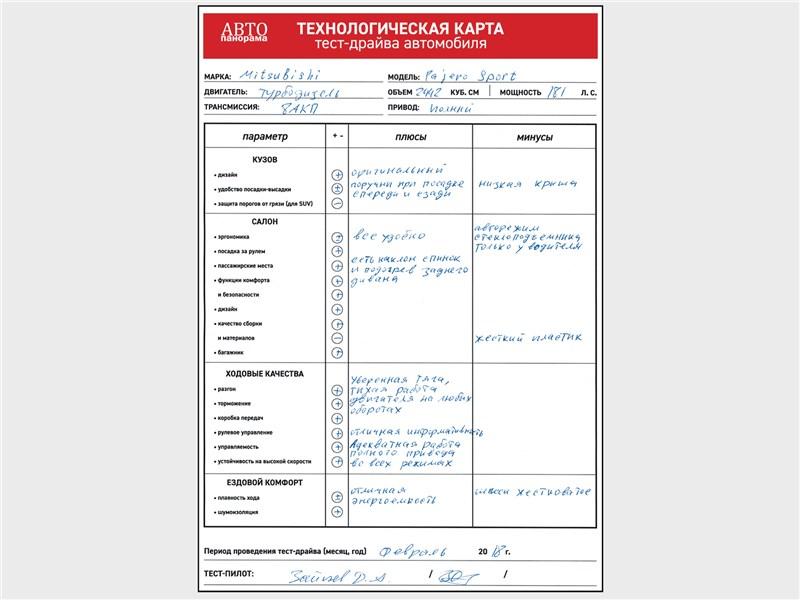 Технологическая карта тест-драйва Mitsubishi Pajero Sport 2017
