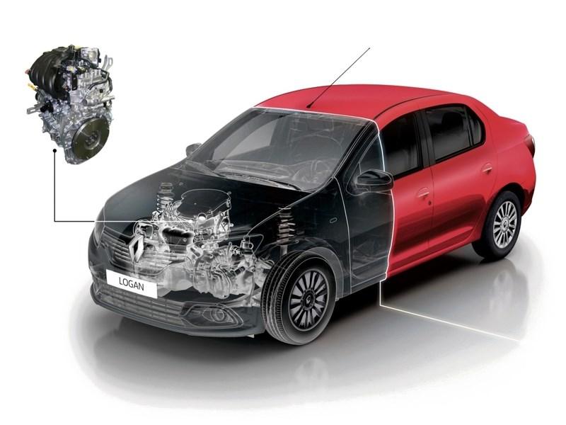 Renault огласил российские цены самых мощных модификаций Logan и Sandero