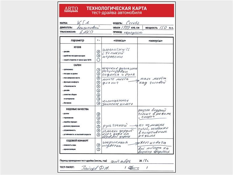 Технологическая карта тест-драйва автомобиля KIA Cerato 2.0