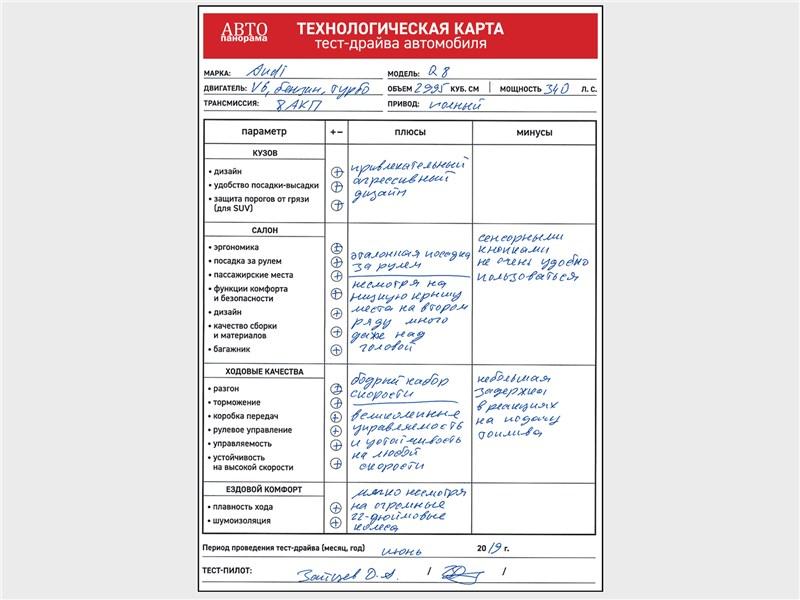 Технологическая карта тест-драйва автомобиля Audi Q8 55 TFSI quattro 2019
