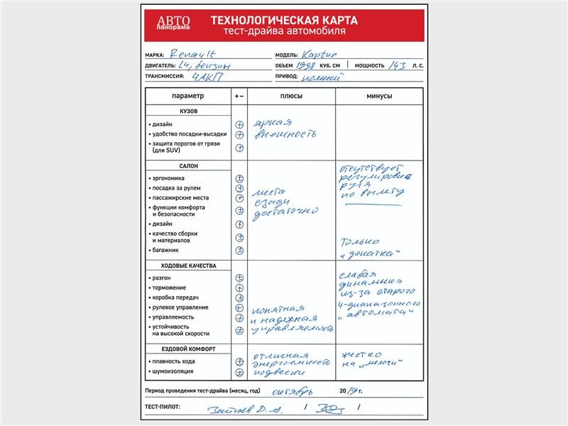Технологическая карта тест-драйва автомобиля Renault Kaptur 2016