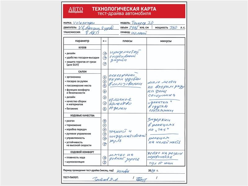 Технологическая карта тест-драйва Volkswagen Touareg 3.0 TSI 4Motion 2019