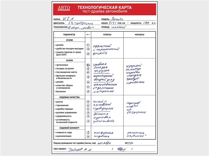 Технологическая карта тест-драйва автомобиля KIA Sorento 2.2 CRDI 2021