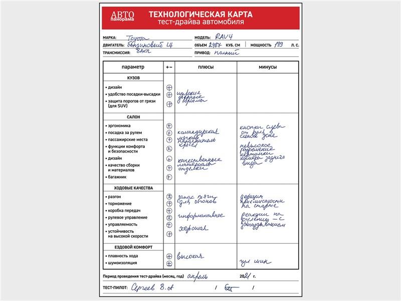 Технологическая карта тест-драйва Toyota RAV4 2.5 АТ8 AWD (2019)