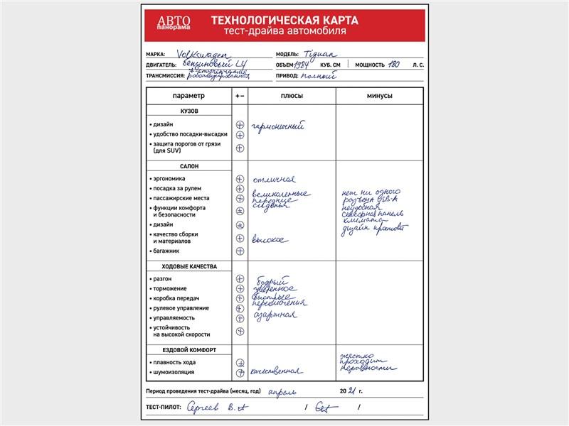 Технологическая карта тест-драйва Volkswagen Tiguan 2.0 TSI 4Motion DSG7 (2021)