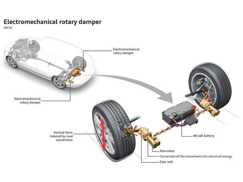 Новая разработка Ауди даст возможность заряжать электромобили отнеровностей надороге